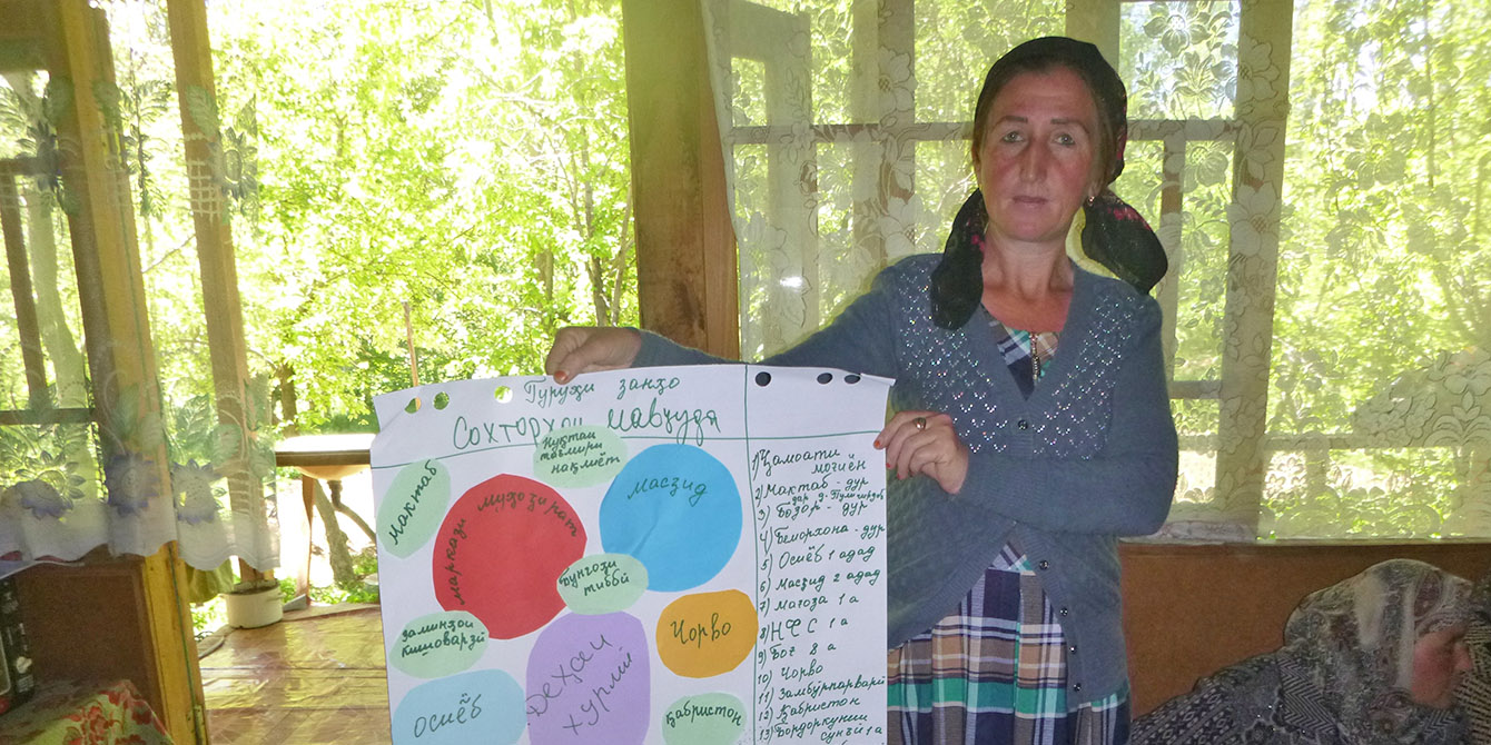 Oxfam in Asia - Tajikistan - Analysing Distribution of Care Work in Communities