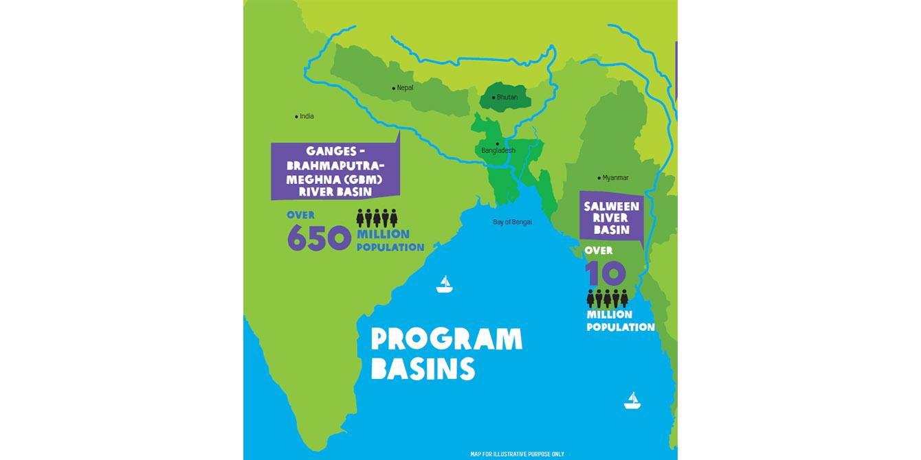 Oxfam in Asia - Ganges-Brahmaputra-Meghna (GBM) basins