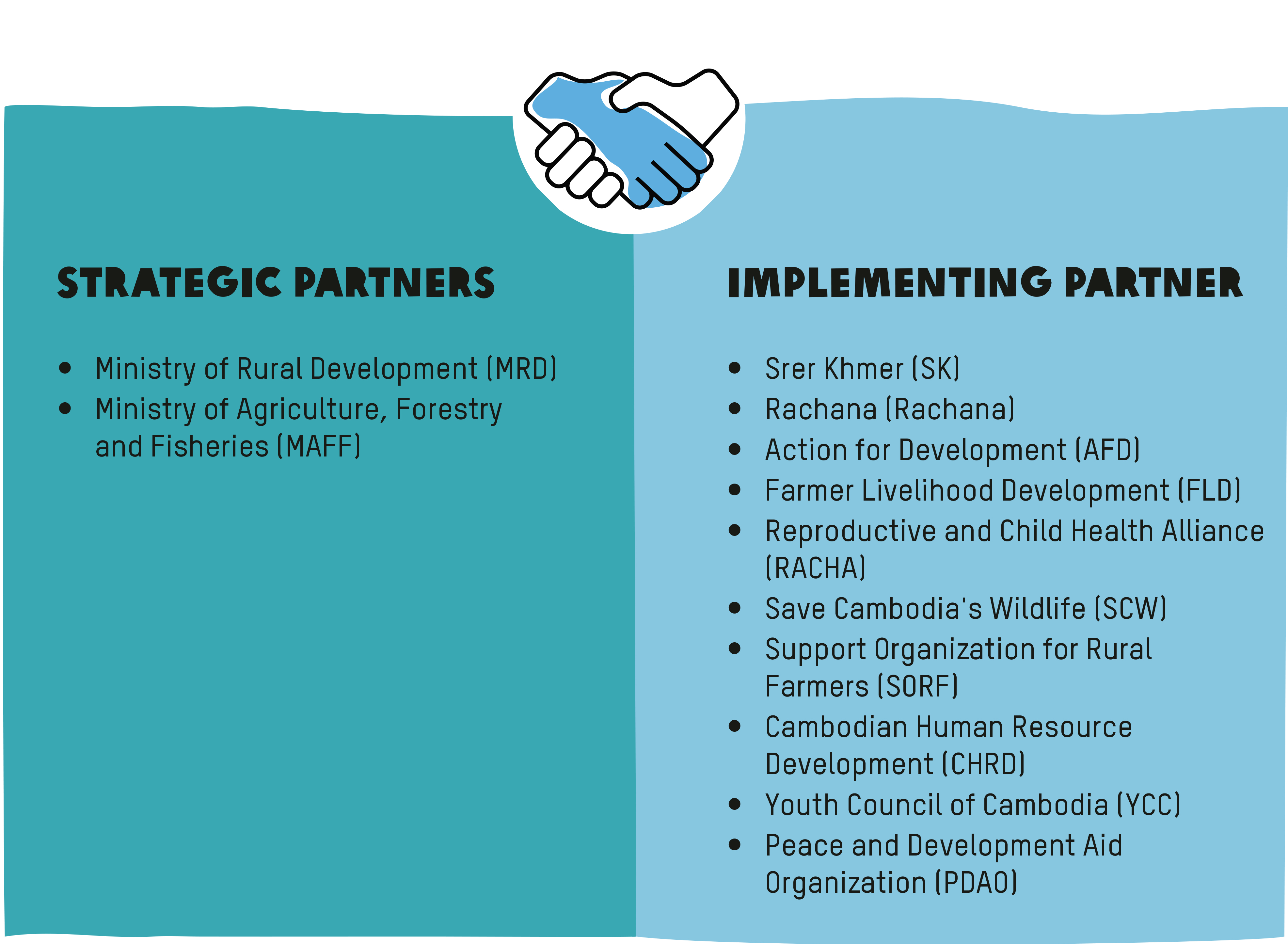 Partners, Financial Inclusion